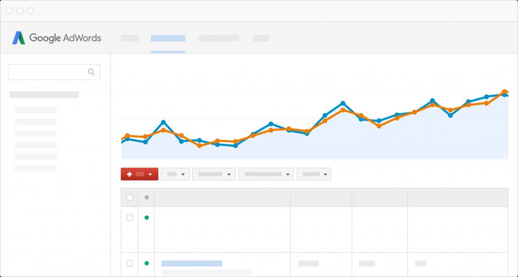 Agencia de Google AdWords 1